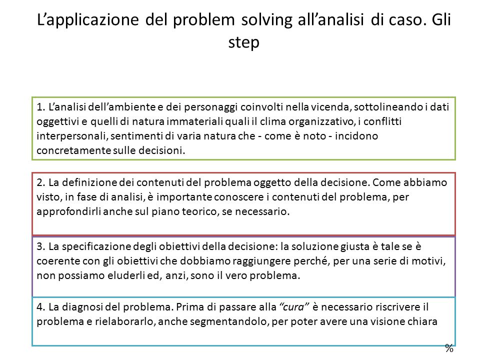L'applicazione del problem solving all'analisi di caso. Gli step