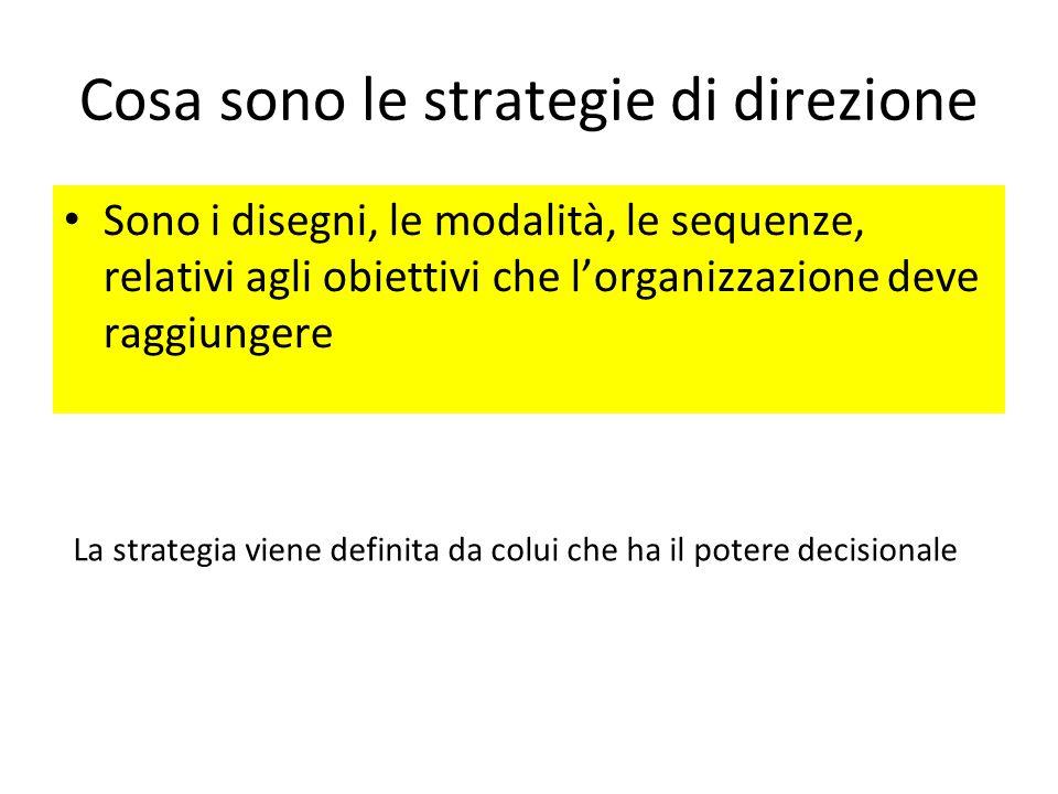 Cosa sono le strategie di direzione