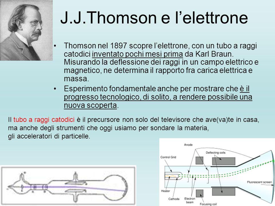 J.J.Thomson e l'elettrone