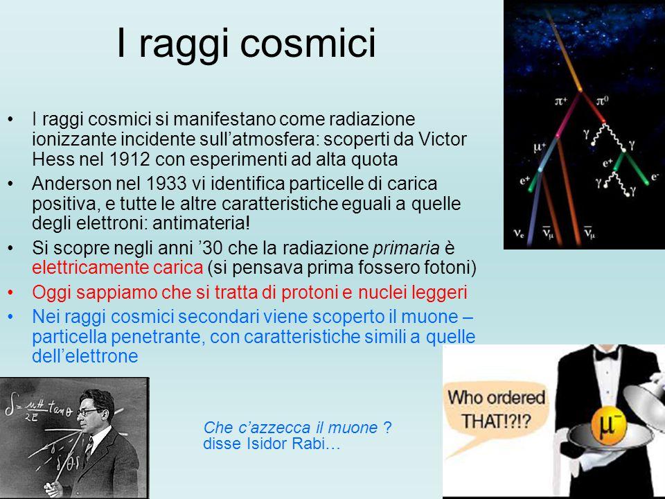 I raggi cosmici