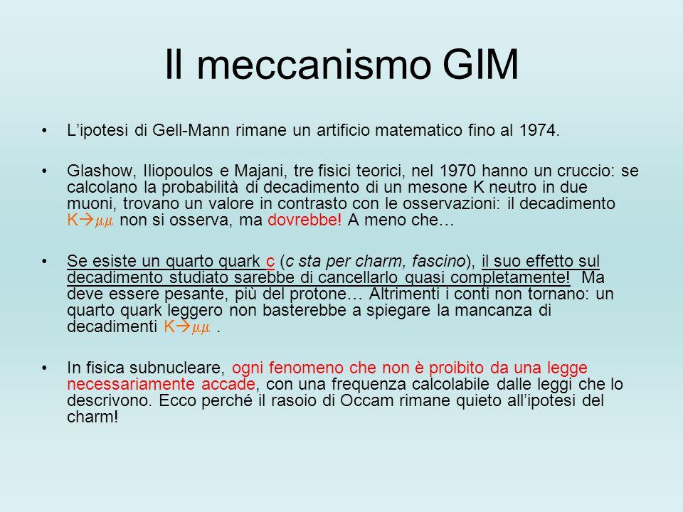 Il meccanismo GIM L'ipotesi di Gell-Mann rimane un artificio matematico fino al 1974.