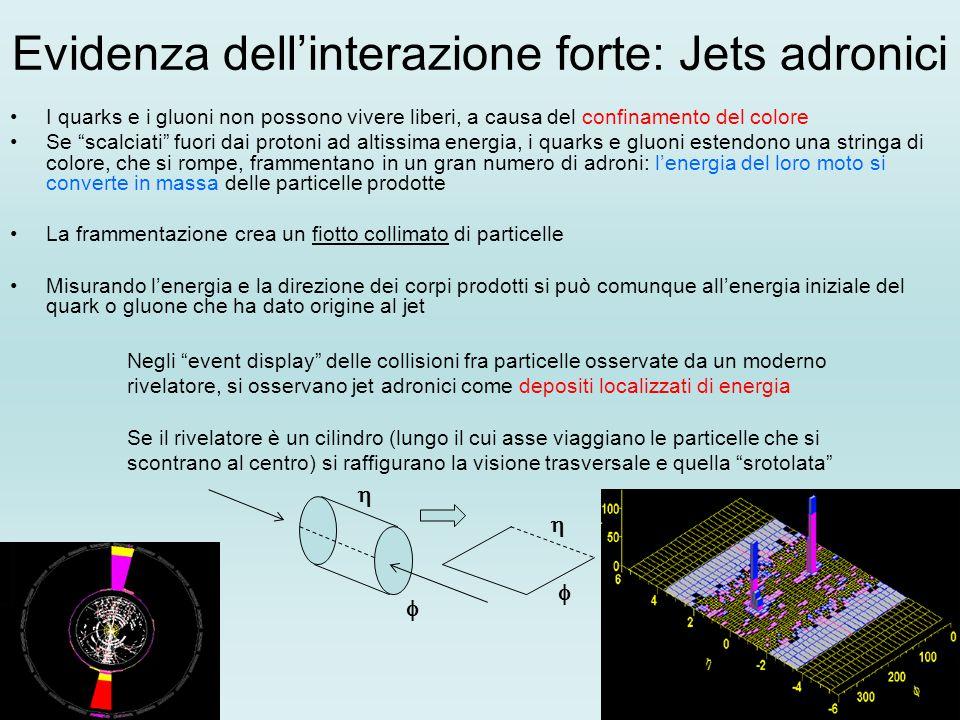 Evidenza dell'interazione forte: Jets adronici