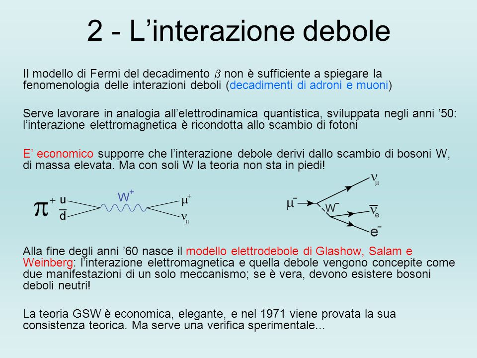 2 - L'interazione debole