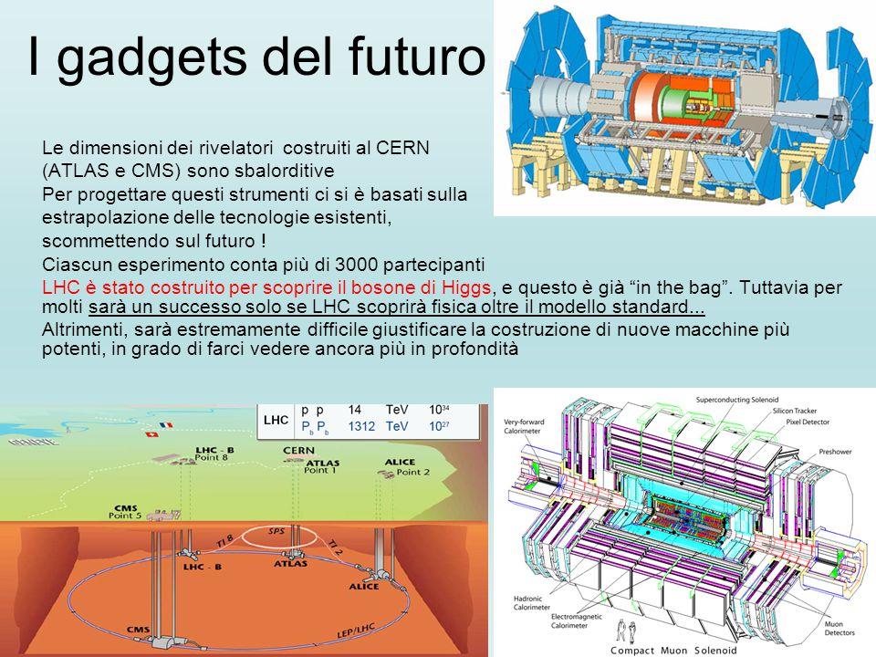 I gadgets del futuro Le dimensioni dei rivelatori costruiti al CERN