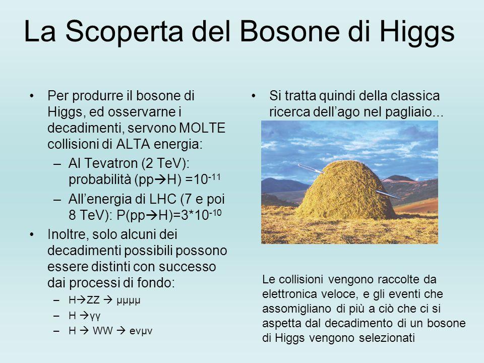 La Scoperta del Bosone di Higgs