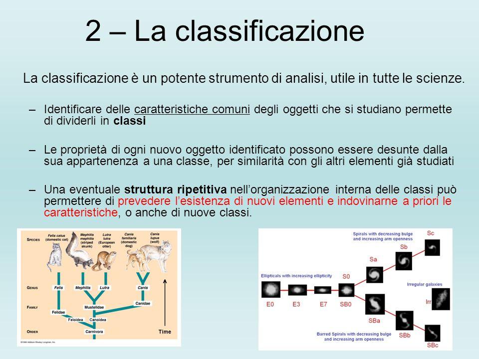 2 – La classificazione La classificazione è un potente strumento di analisi, utile in tutte le scienze.