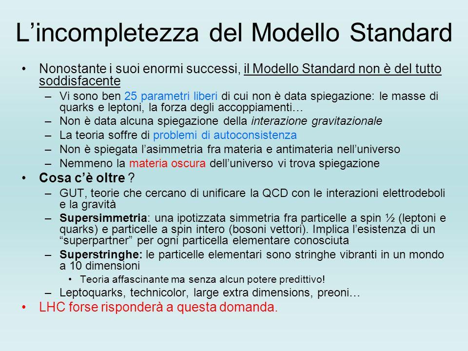 L'incompletezza del Modello Standard