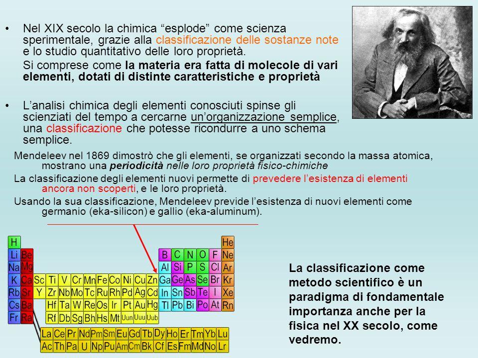 importanza anche per la fisica nel XX secolo, come vedremo.