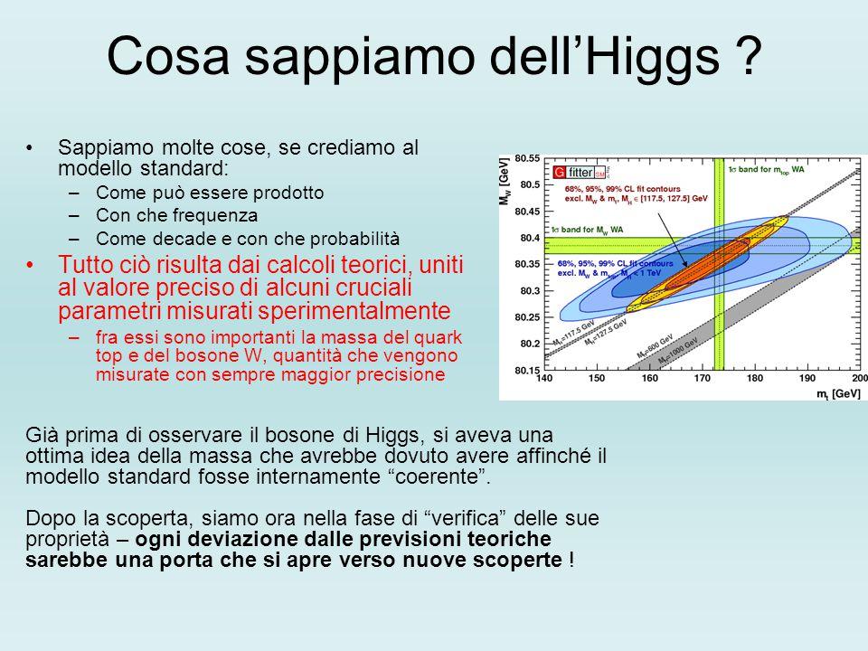 Cosa sappiamo dell'Higgs