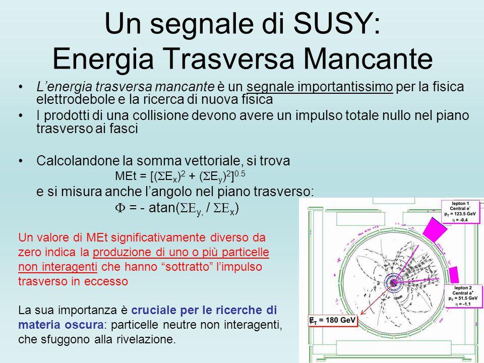 Un segnale di SUSY: Energia Trasversa Mancante