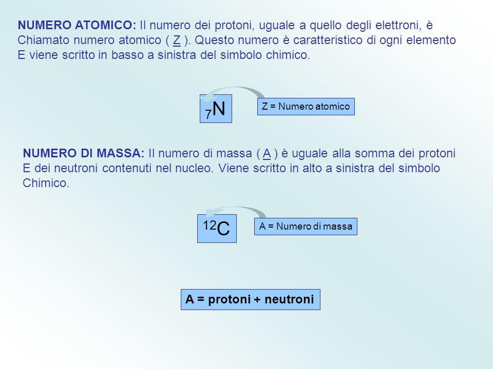 Numero Atomico e di Massa