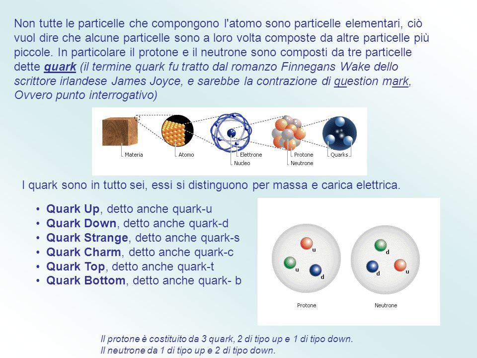 Quark Non tutte le particelle che compongono l atomo sono particelle elementari, ciò.