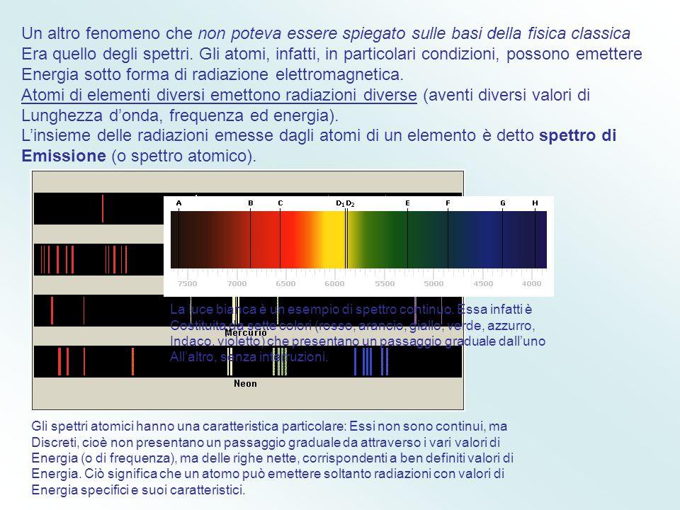 Spettri Atomici Un altro fenomeno che non poteva essere spiegato sulle basi della fisica classica.