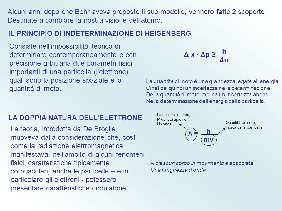 Heisenberg e De Broglie