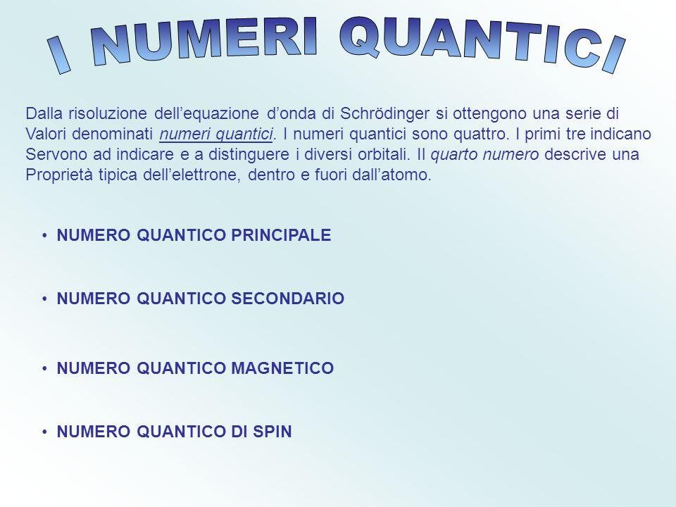 Numeri Quantici I NUMERI QUANTICI
