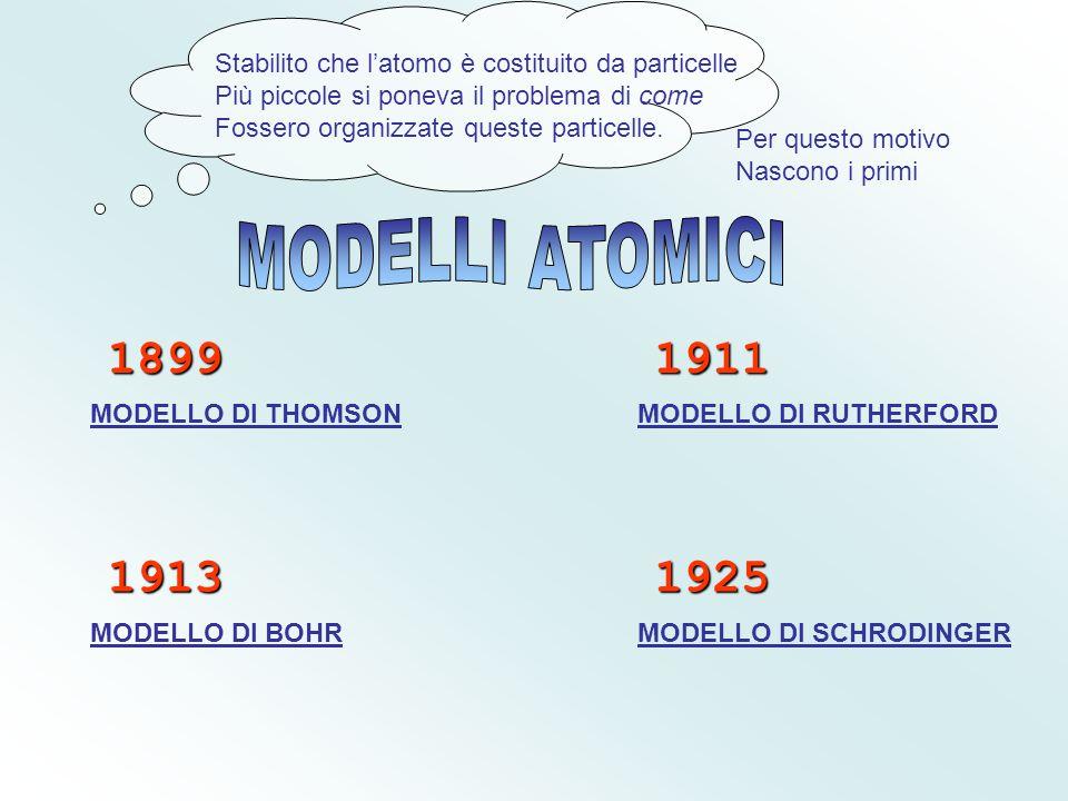 Modelli Atomici MODELLI ATOMICI 1899 1911 1913 1925