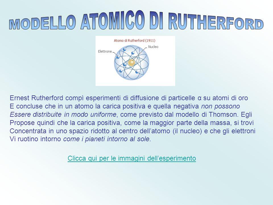 MODELLO ATOMICO DI RUTHERFORD