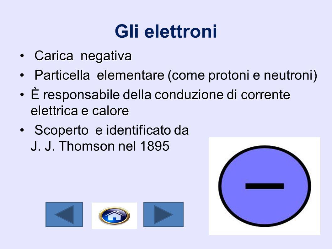 Gli elettroni Carica negativa