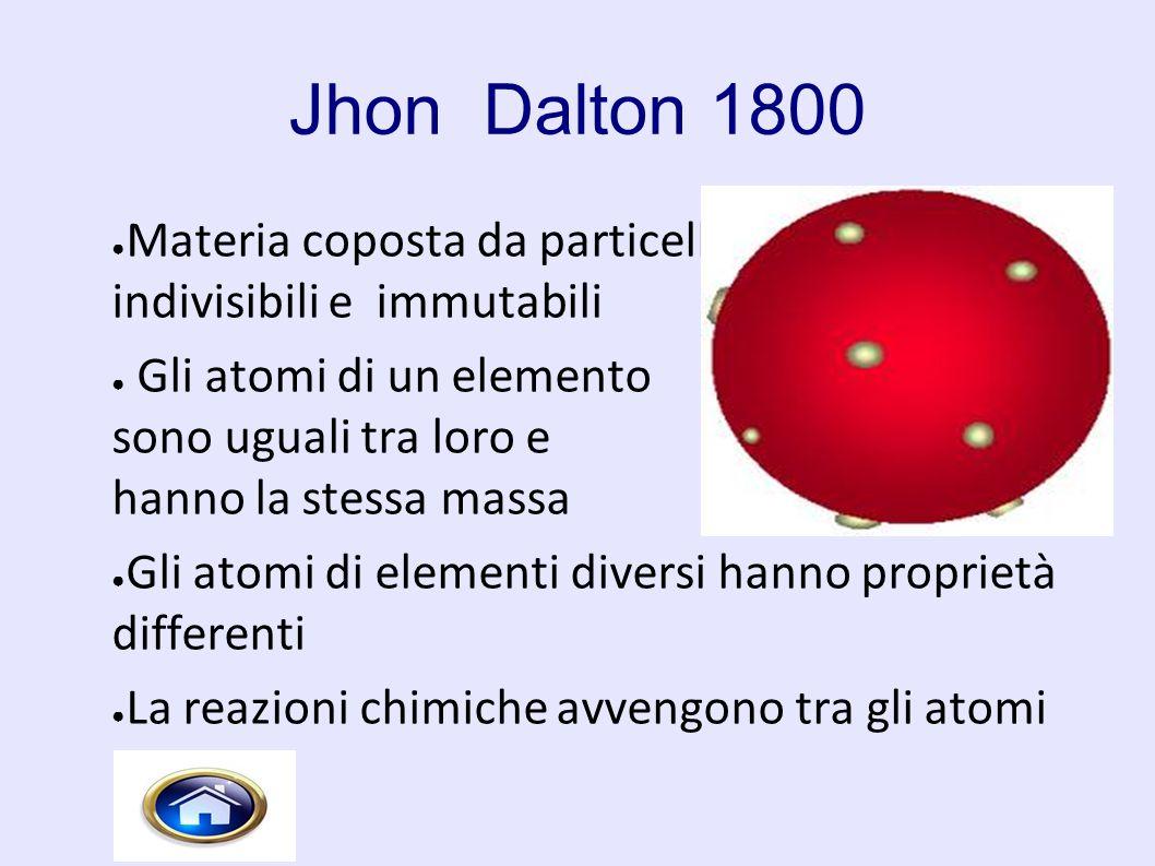 Jhon Dalton 1800 Materia coposta da particelle indivisibili e immutabili.