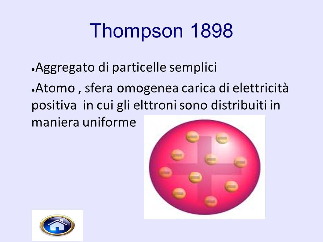 Thompson 1898 Aggregato di particelle semplici