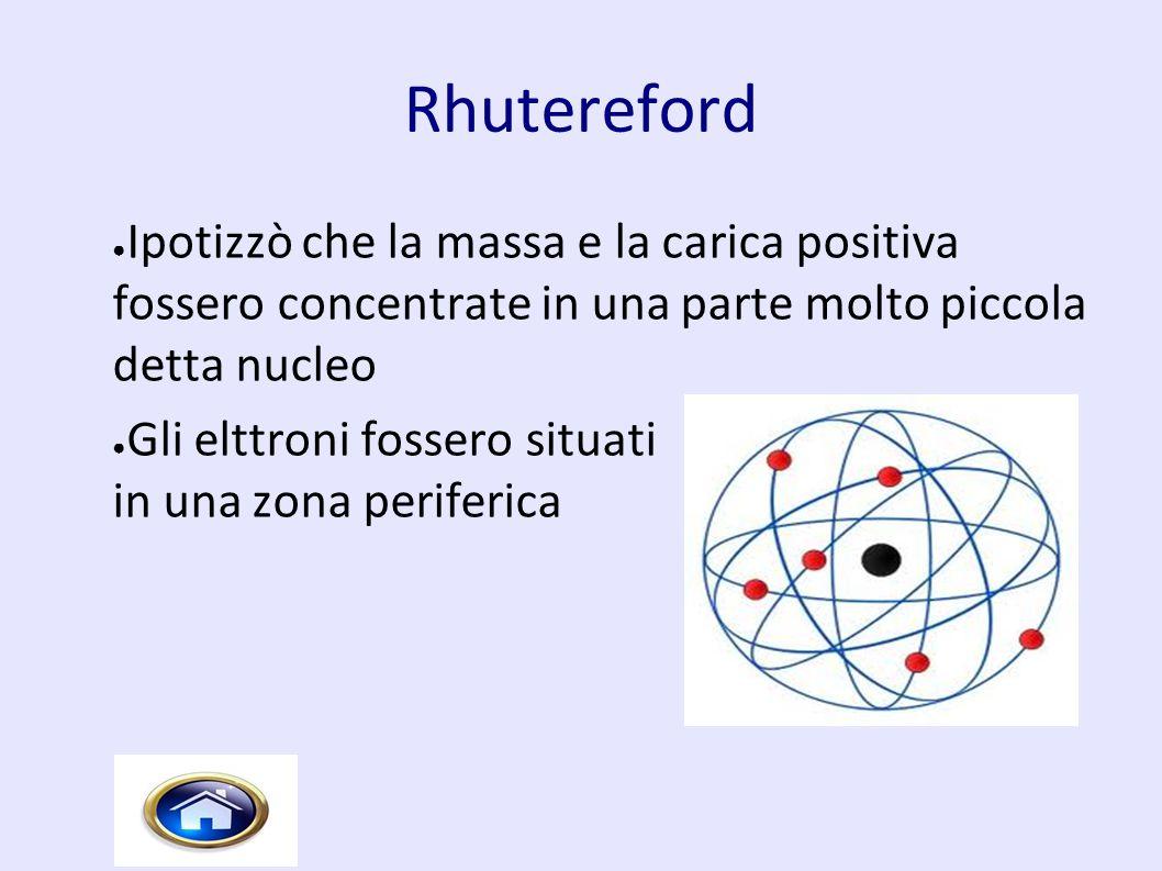 Rhutereford Ipotizzò che la massa e la carica positiva fossero concentrate in una parte molto piccola detta nucleo.