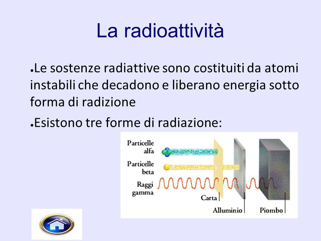 La radioattività Le sostenze radiattive sono costituiti da atomi instabili che decadono e liberano energia sotto forma di radizione.
