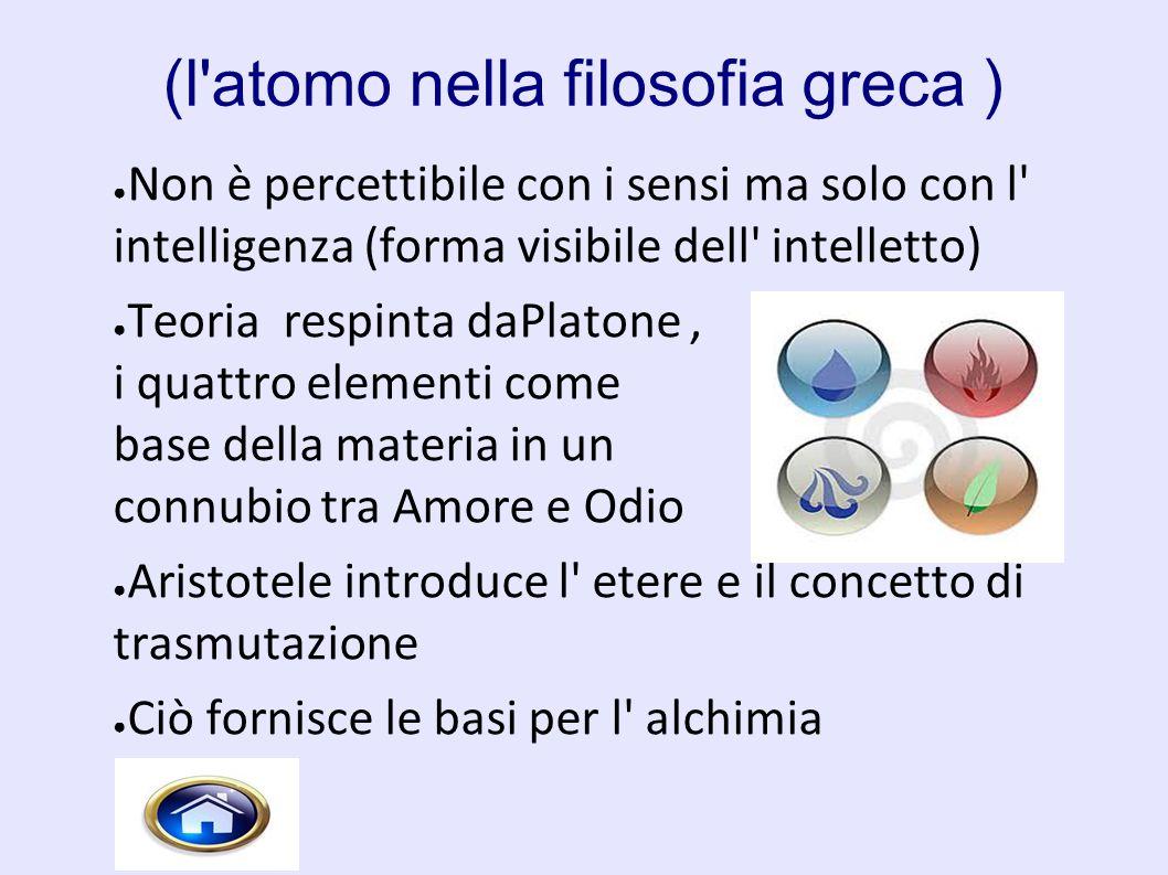 (l atomo nella filosofia greca )