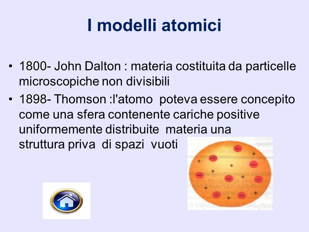 I modelli atomici 1800- John Dalton : materia costituita da particelle microscopiche non divisibili.