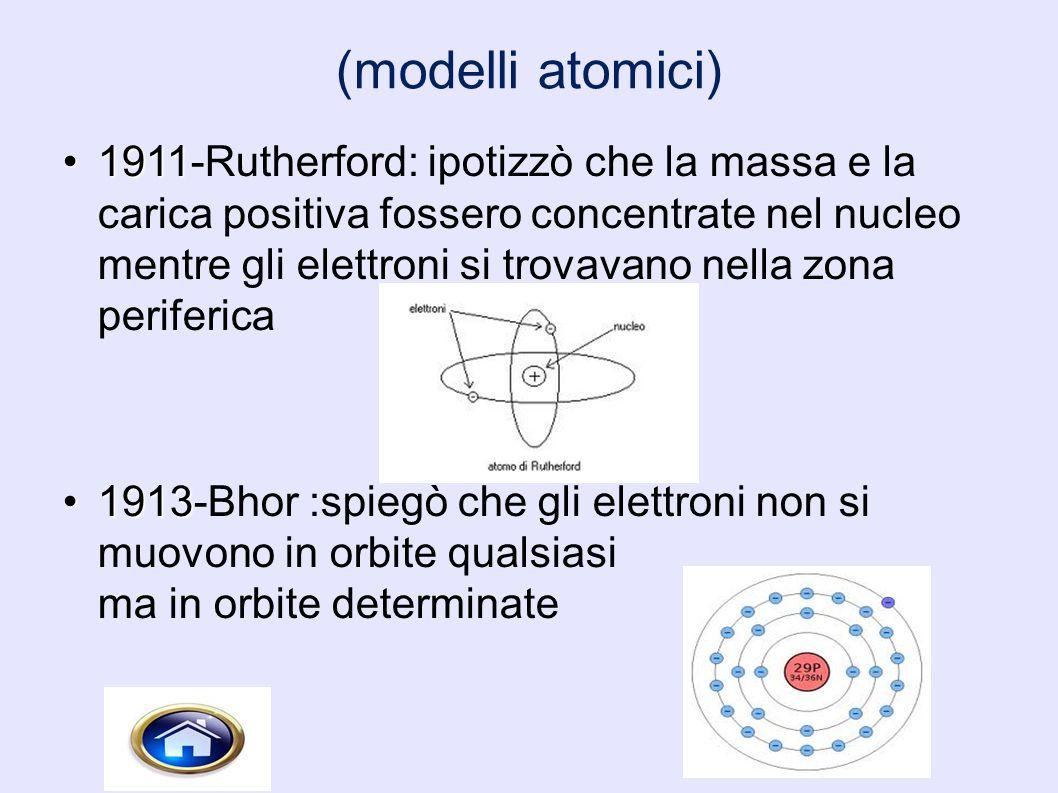 (modelli atomici)