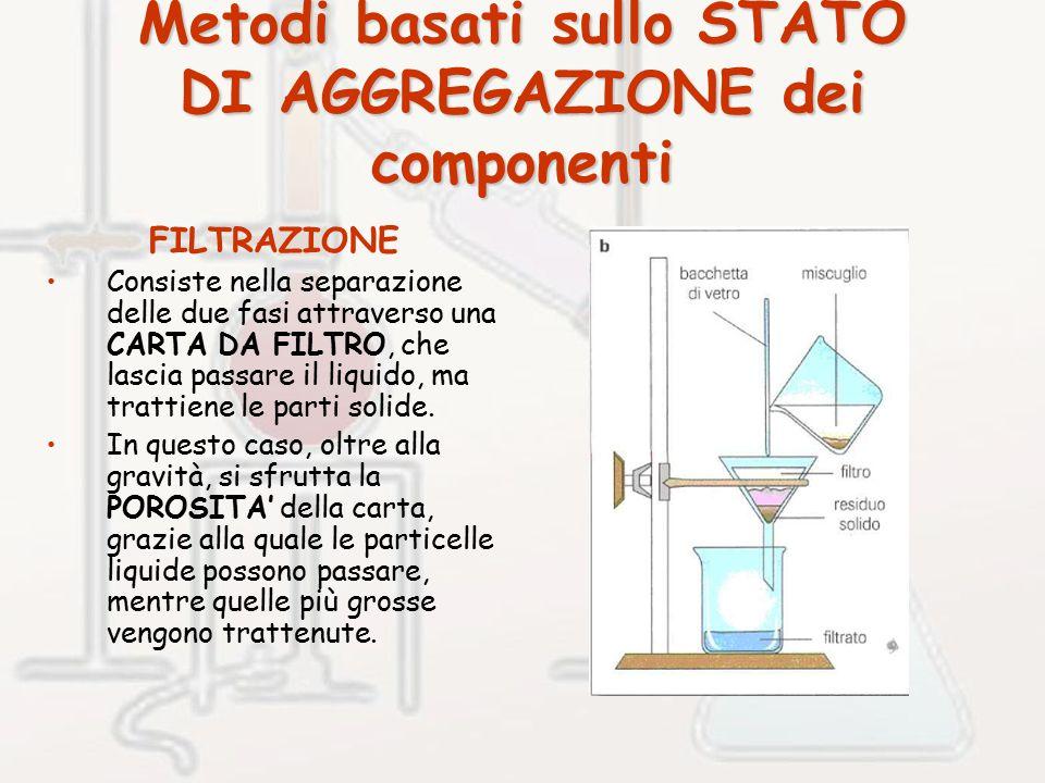 Metodi basati sullo STATO DI AGGREGAZIONE dei componenti