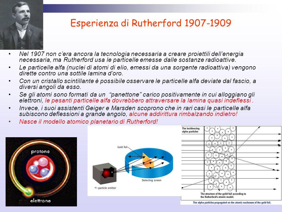 Esperienza di Rutherford 1907-1909
