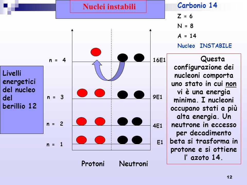 Nuclei instabili Carbonio 14