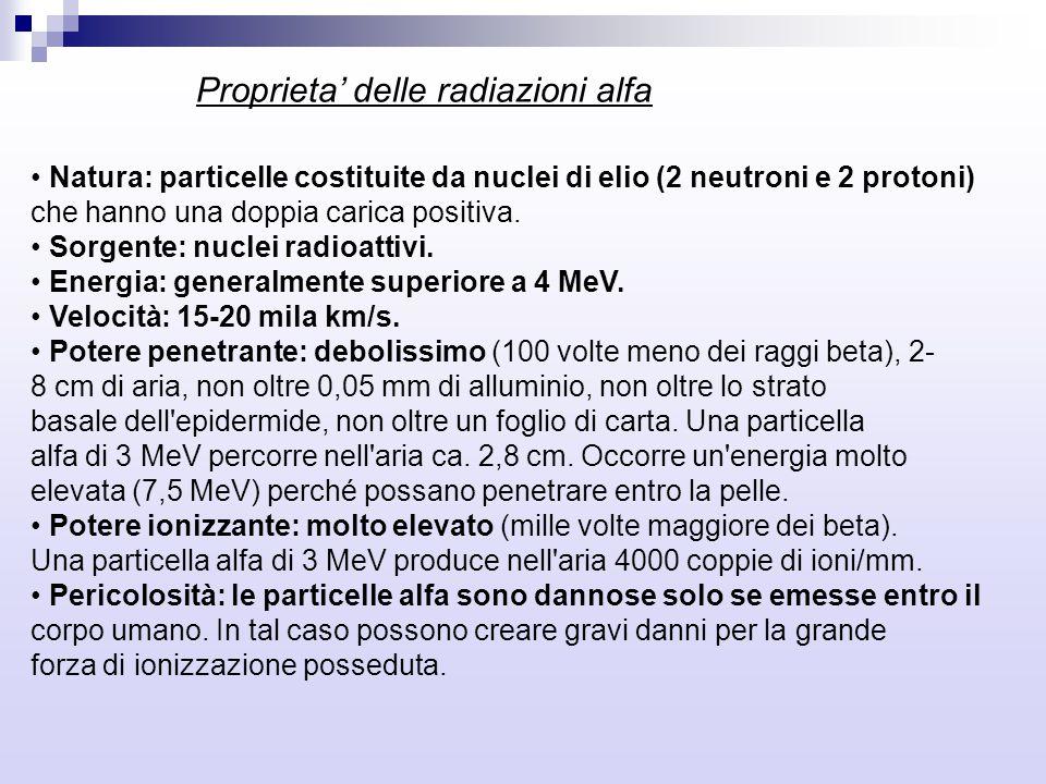 Proprieta' delle radiazioni alfa