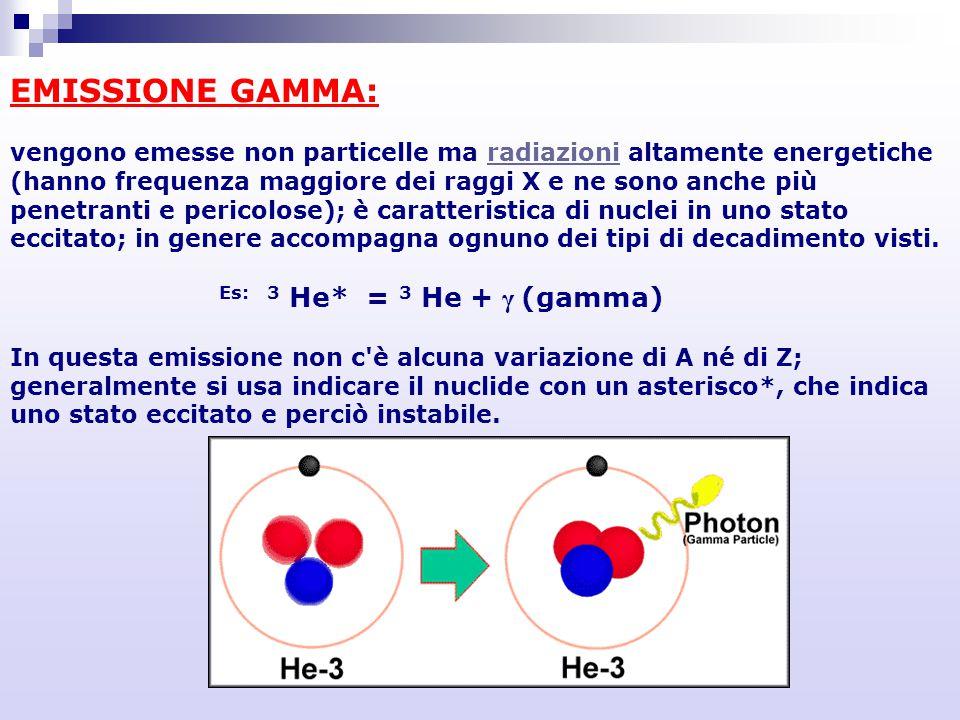 EMISSIONE GAMMA: