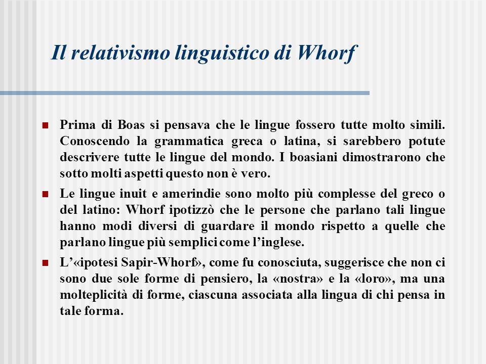 Il relativismo linguistico di Whorf