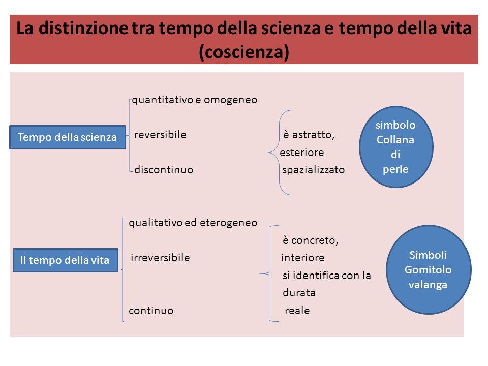 La distinzione tra tempo della scienza e tempo della vita (coscienza)