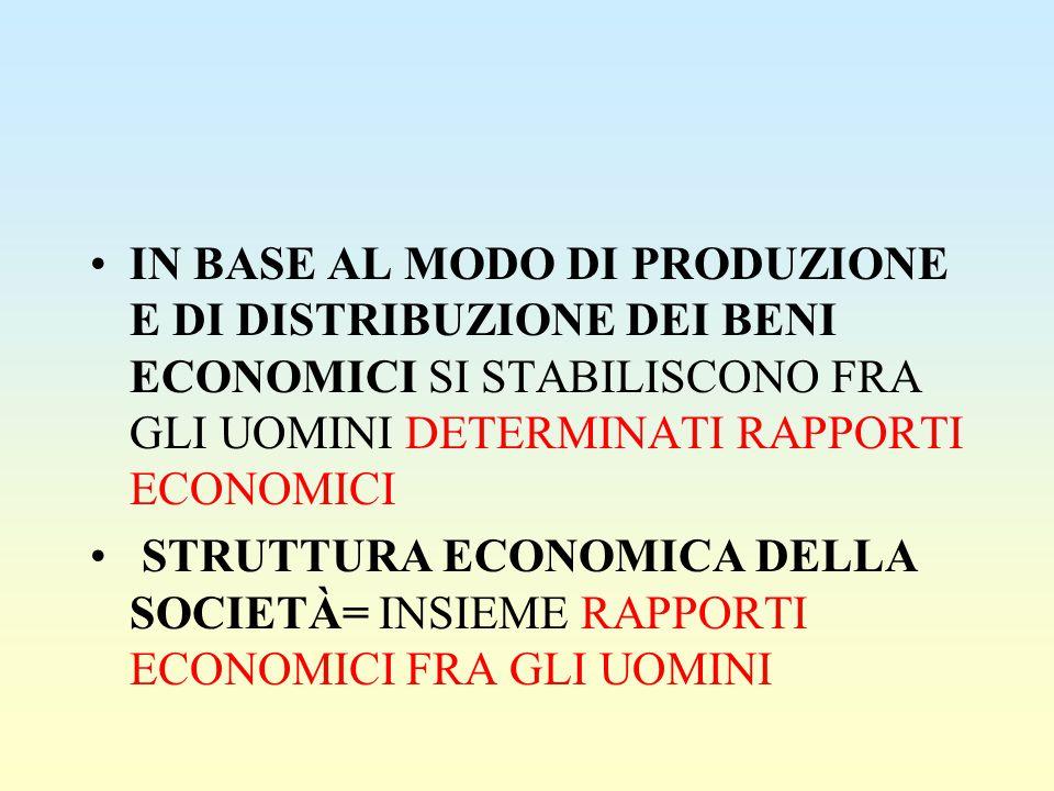 IN BASE AL MODO DI PRODUZIONE E DI DISTRIBUZIONE DEI BENI ECONOMICI SI STABILISCONO FRA GLI UOMINI DETERMINATI RAPPORTI ECONOMICI