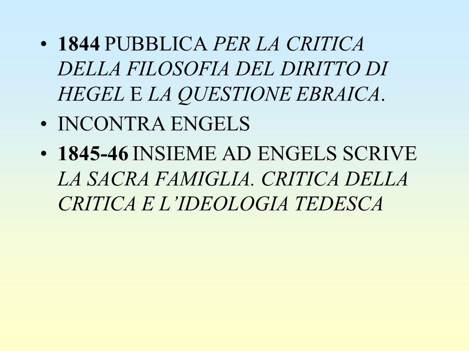 1844 PUBBLICA PER LA CRITICA DELLA FILOSOFIA DEL DIRITTO DI HEGEL E LA QUESTIONE EBRAICA.