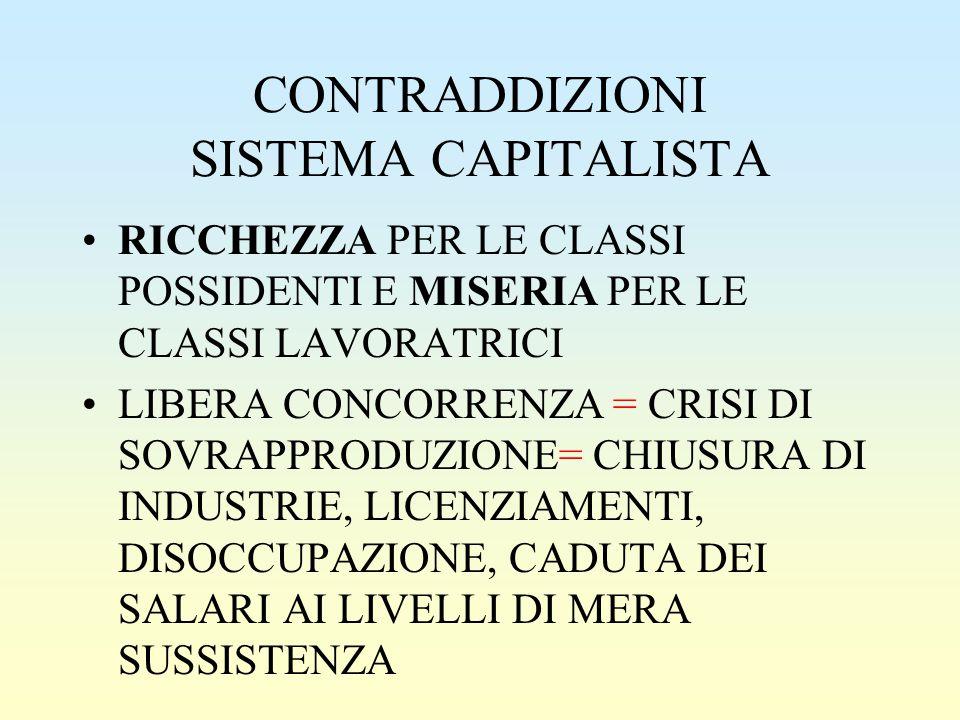 CONTRADDIZIONI SISTEMA CAPITALISTA