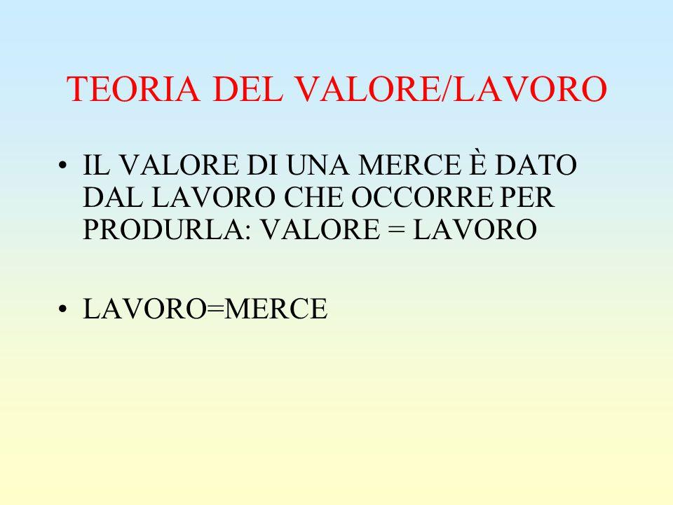 TEORIA DEL VALORE/LAVORO