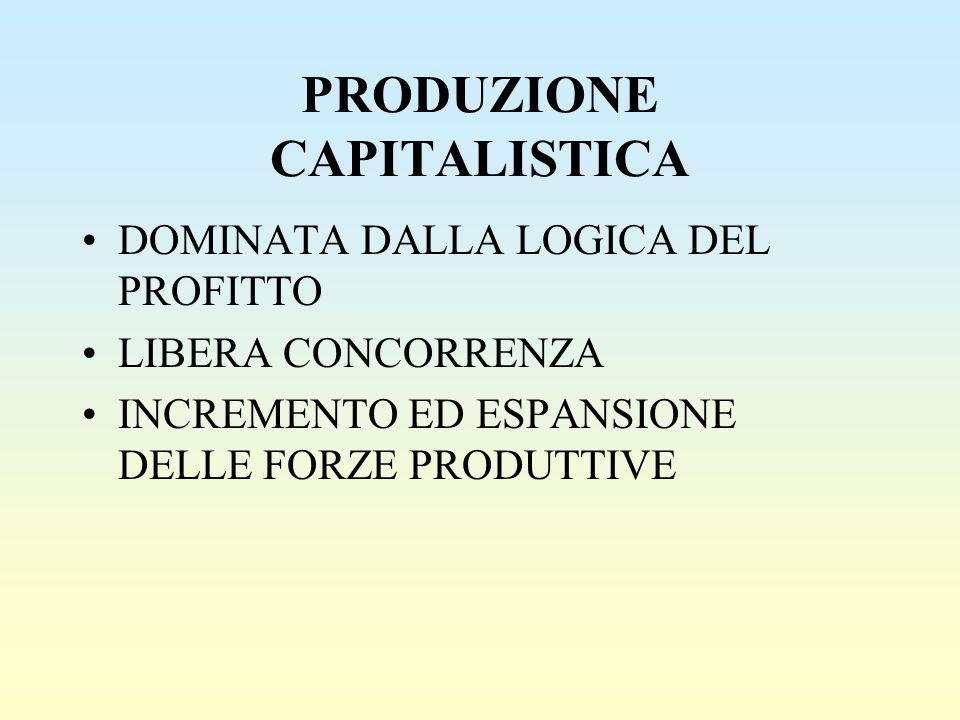 PRODUZIONE CAPITALISTICA