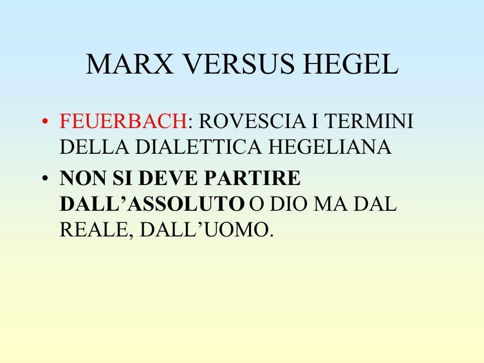 MARX VERSUS HEGEL FEUERBACH: ROVESCIA I TERMINI DELLA DIALETTICA HEGELIANA.