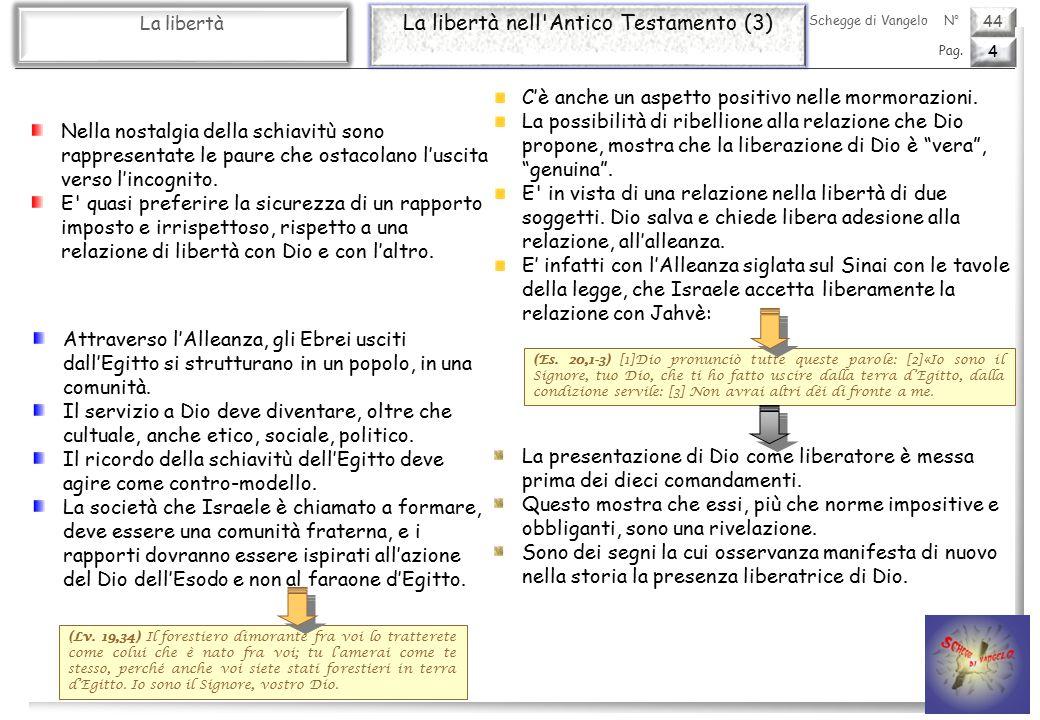 La libertà nell Antico Testamento (3)