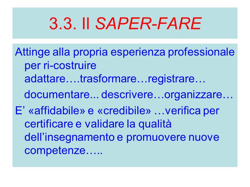 3.3. Il SAPER-FARE Attinge alla propria esperienza professionale per ri-costruire adattare….trasformare…registrare…