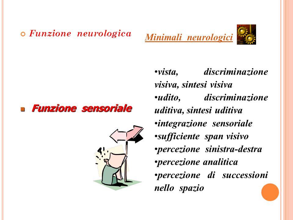 vista, discriminazione visiva, sintesi visiva