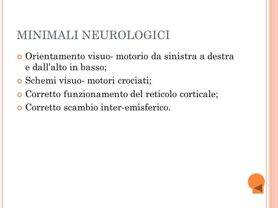 MINIMALI NEUROLOGICI Orientamento visuo- motorio da sinistra a destra e dall'alto in basso; Schemi visuo- motori crociati;