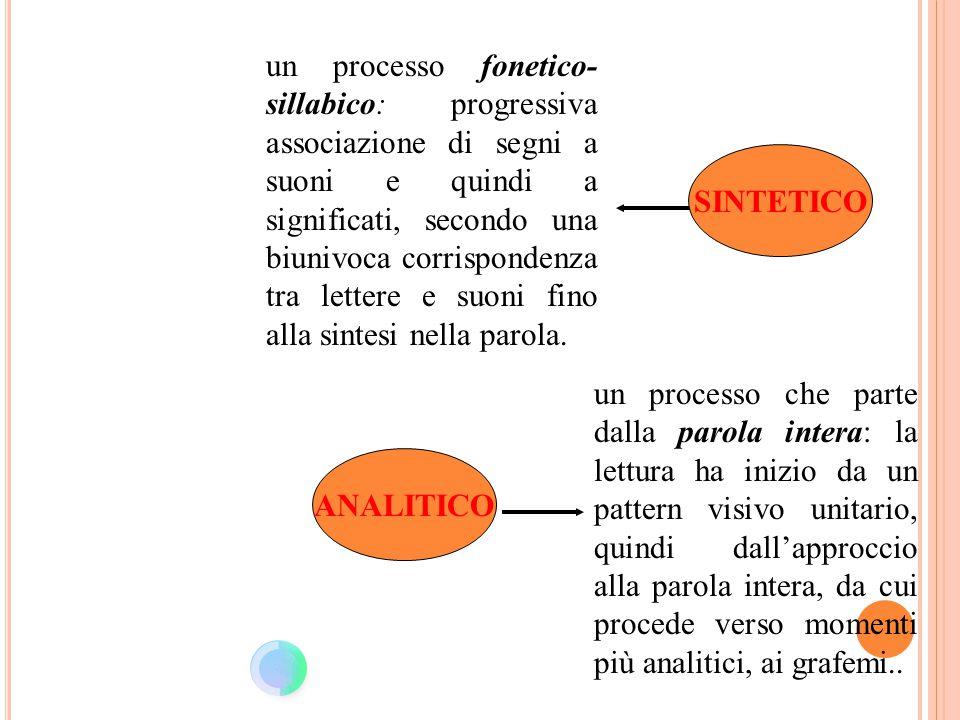 un processo fonetico-sillabico: progressiva associazione di segni a suoni e quindi a significati, secondo una biunivoca corrispondenza tra lettere e suoni fino alla sintesi nella parola.