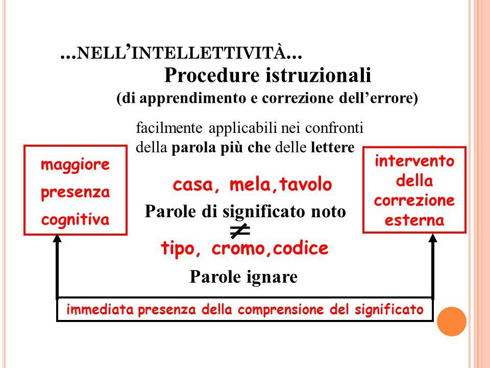 = Procedure istruzionali ...nell'intellettività... casa, mela,tavolo