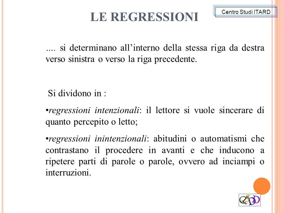 LE REGRESSIONI Centro Studi ITARD. …. si determinano all'interno della stessa riga da destra verso sinistra o verso la riga precedente.