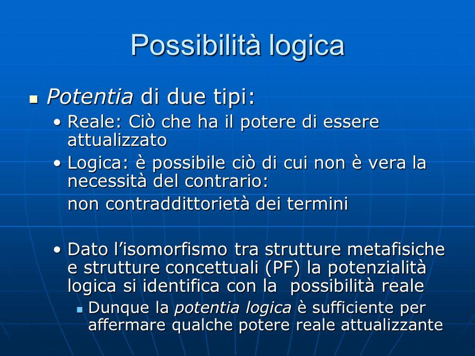 Possibilità logica Potentia di due tipi: